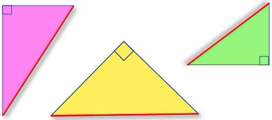 The side opposite the right angle in a right triangle is called the
